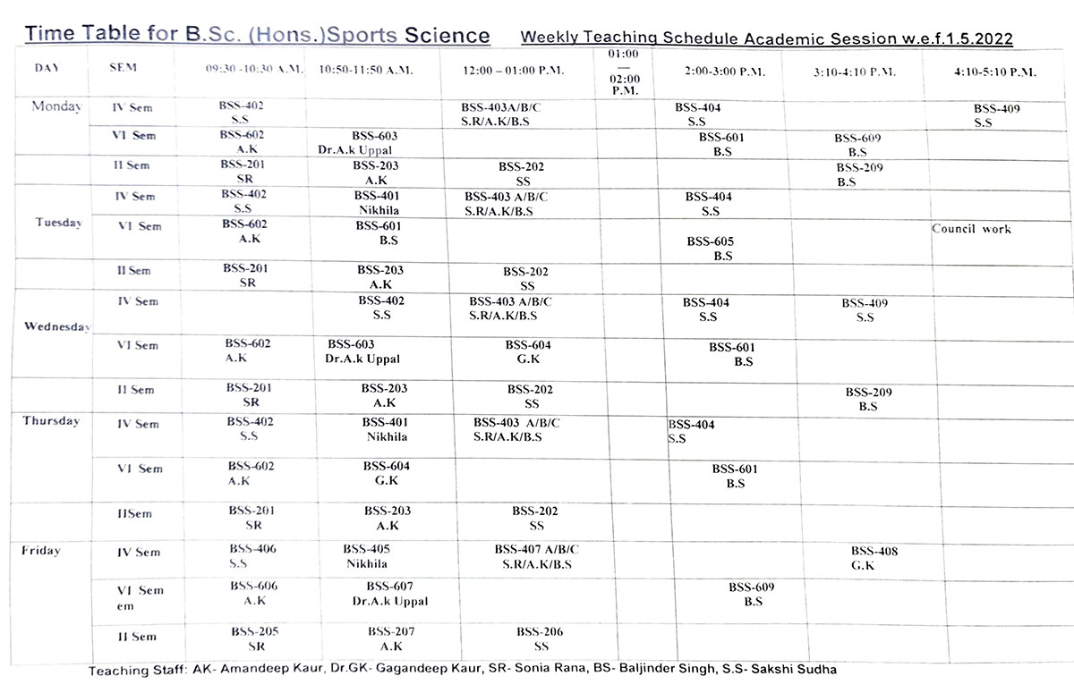 Time Table for B.Sc.(Hons.) Sports Science w.e.f. 30.09.2021